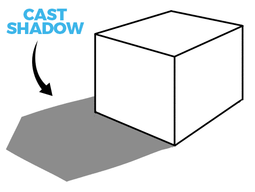 drawing of a box casting a shadow