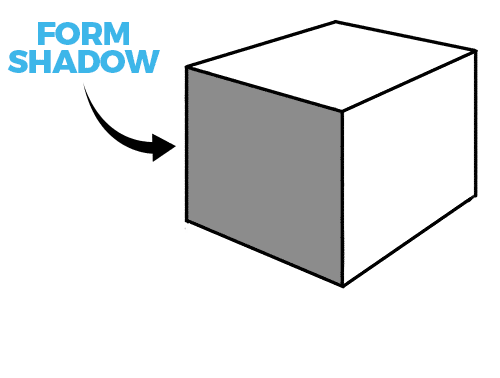 drawing of a box with form shadow