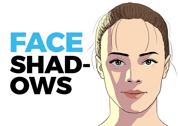 where the shadows are on a face