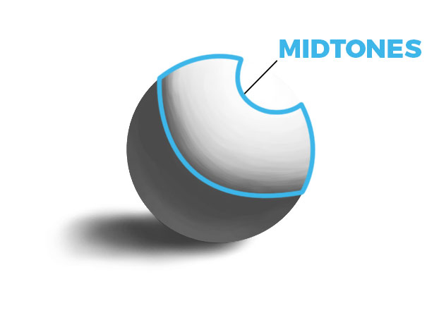 what are midtones in art – example